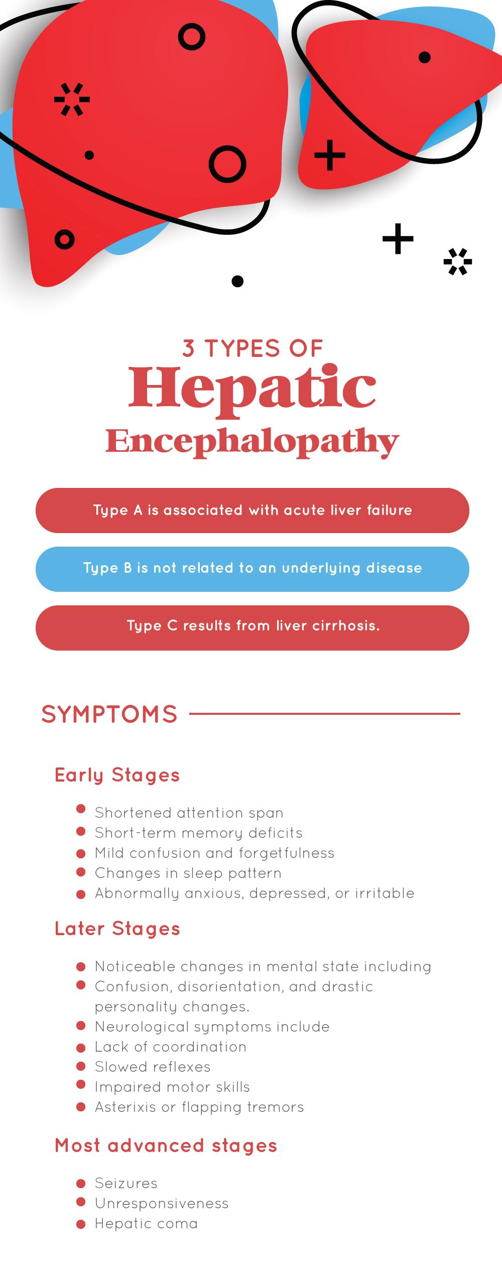 3 Types of Hepatic Encephalopathy