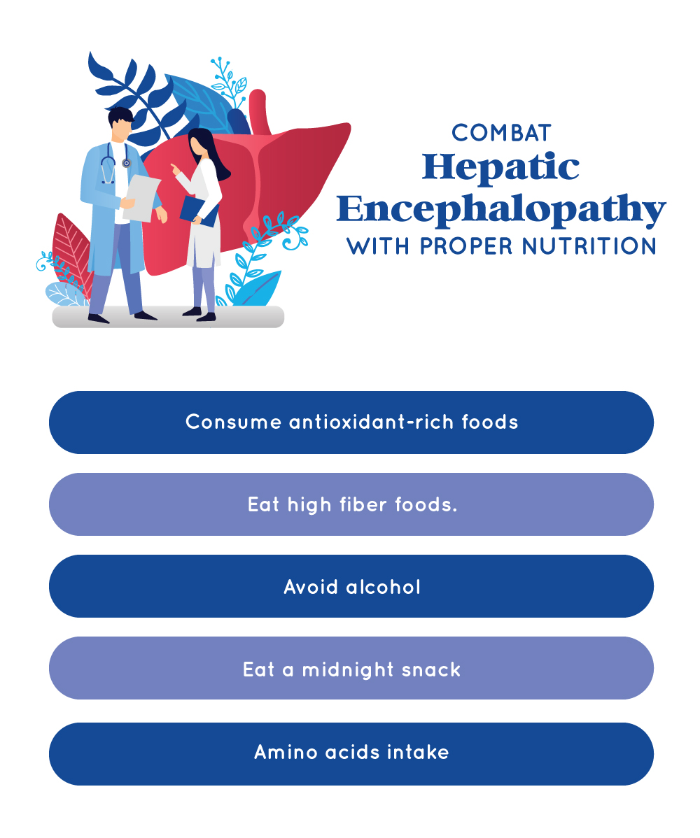 Combat Hepatic Encephalopathy with Proper Nutrition