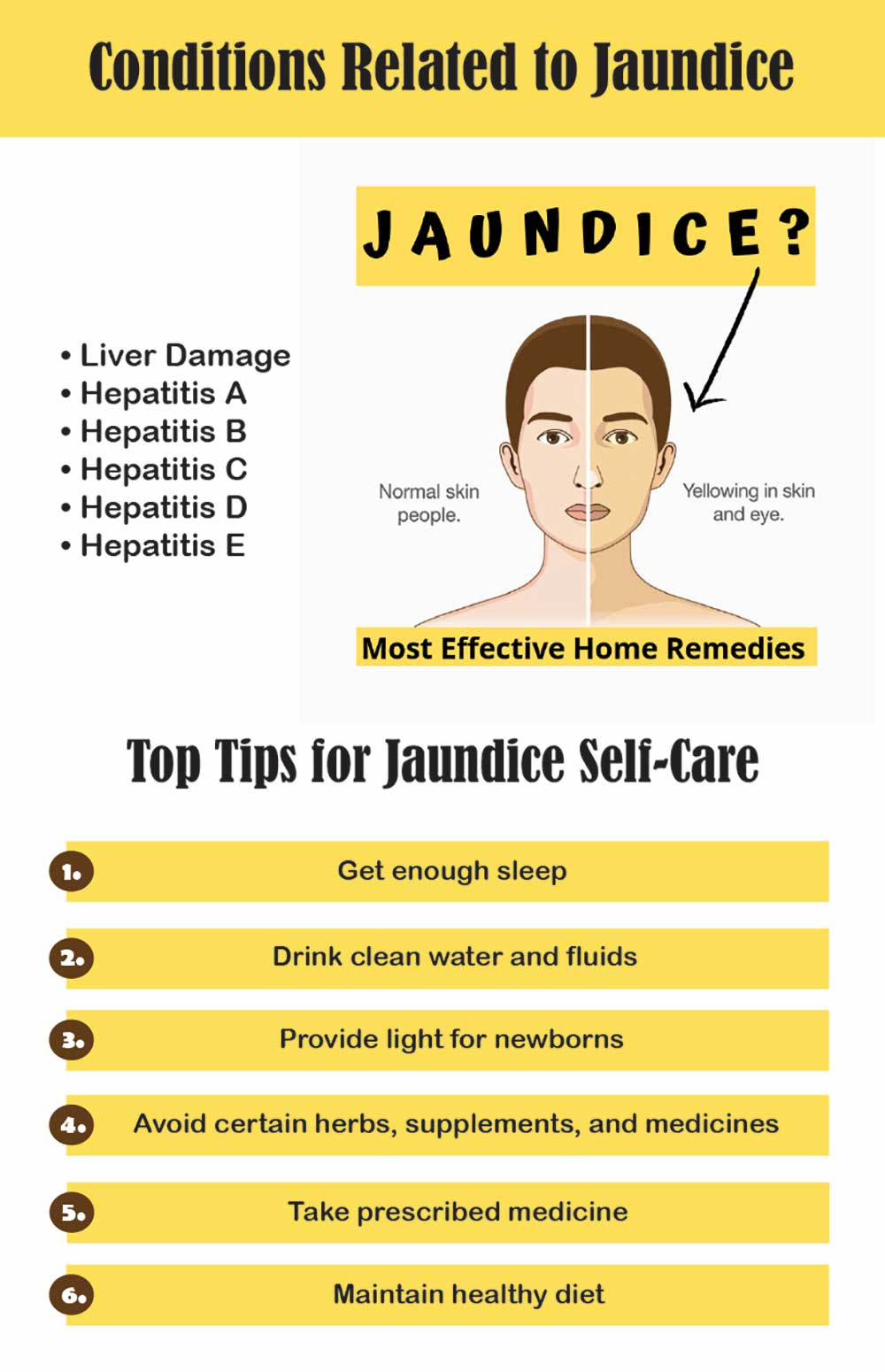 Conditions related to jaundice and self care tips