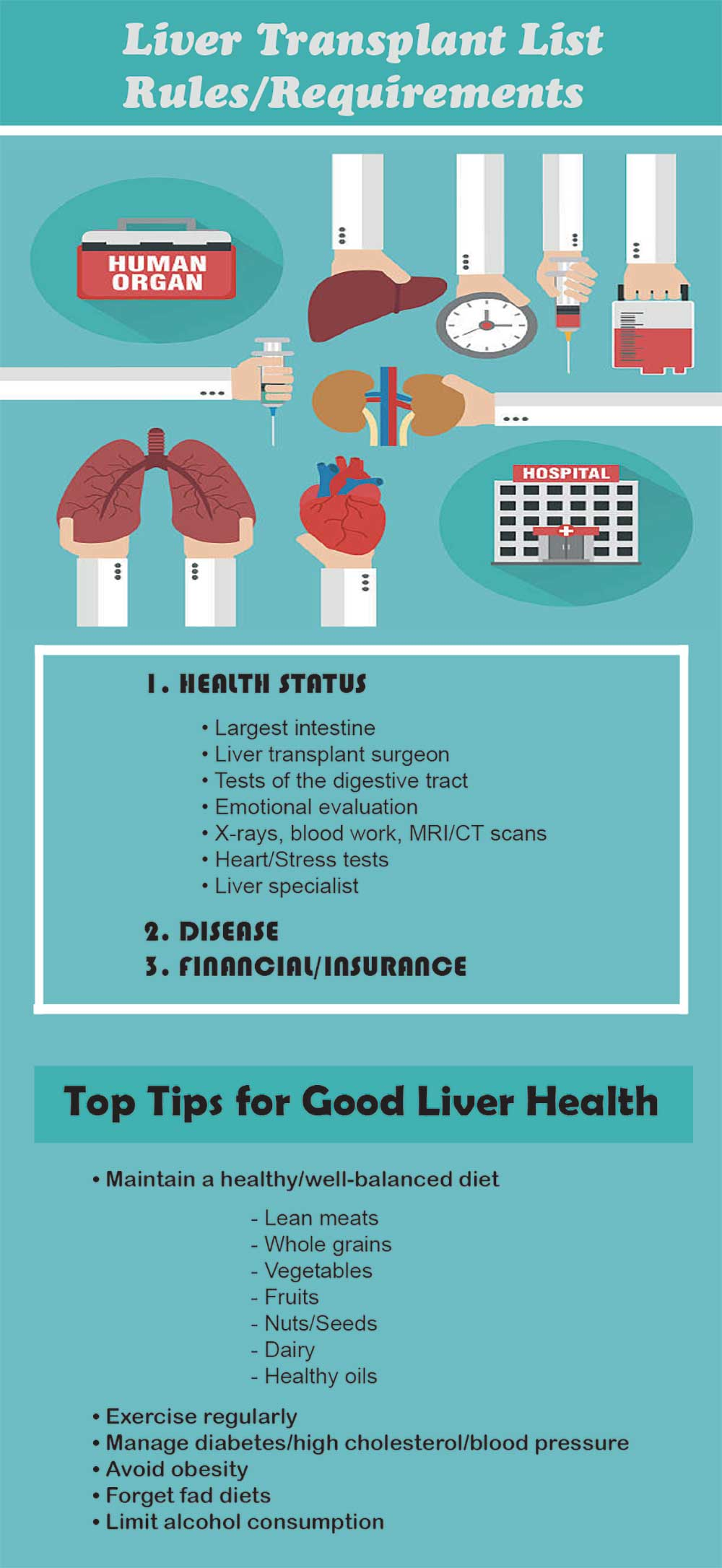 Liver Transplant List: Rules/Requirements