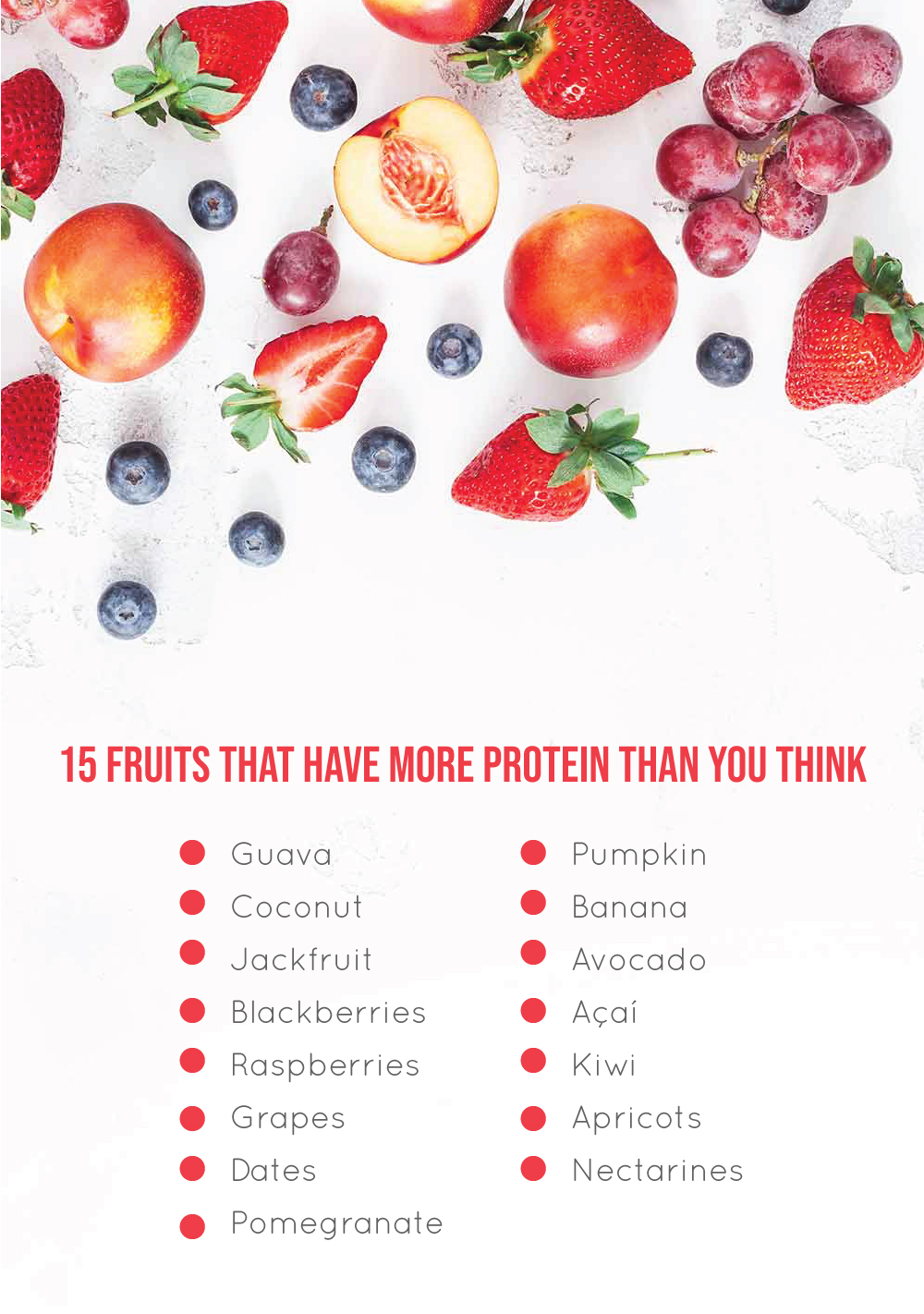 15 Fruits That Have More Protein Than You Think