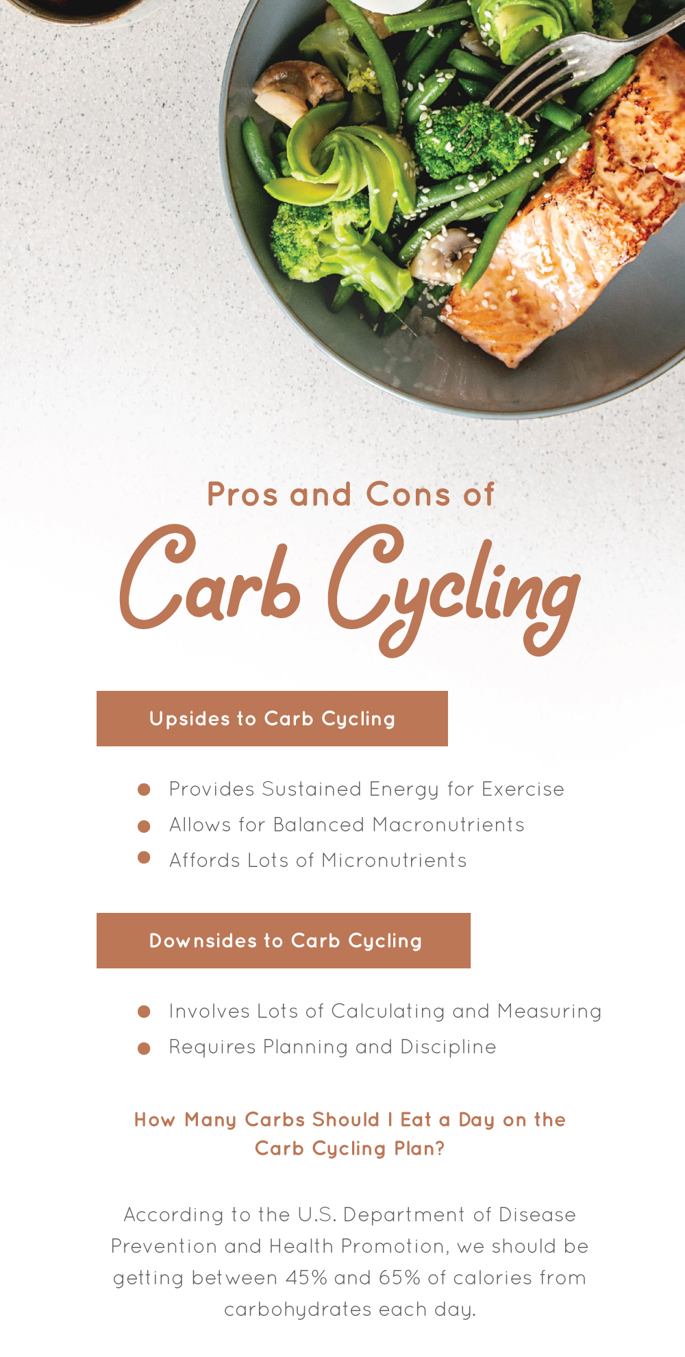 Pros and Cons of Carb Cycling