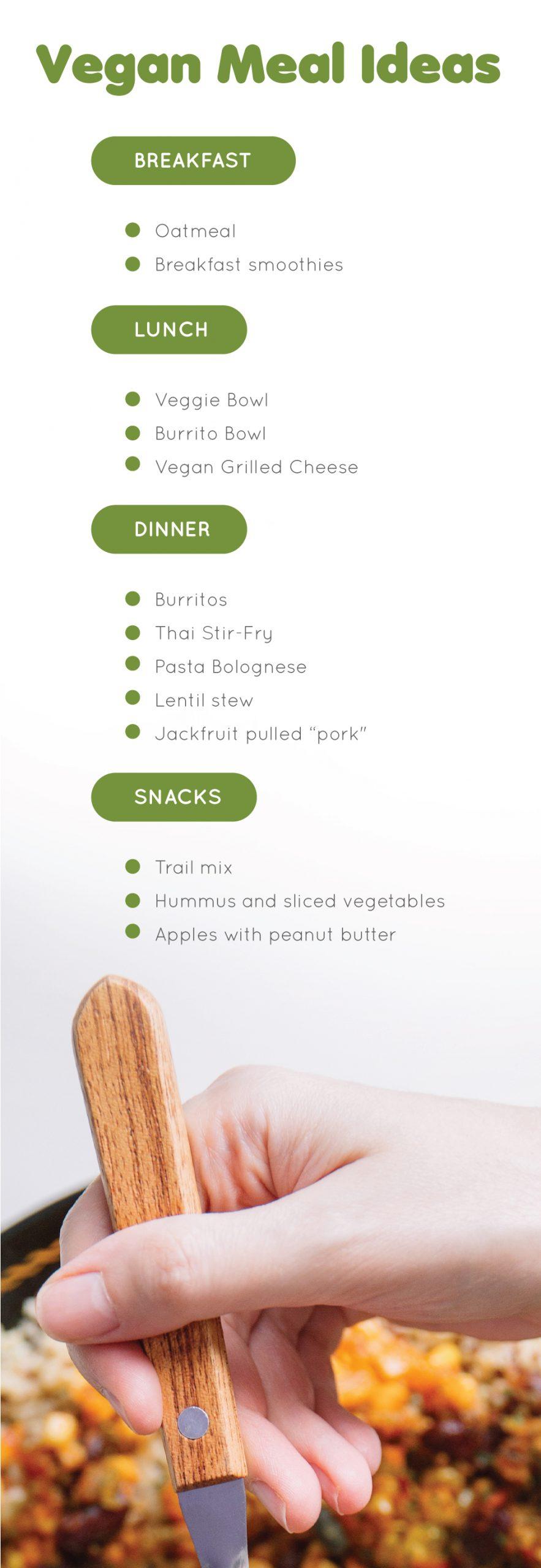 Easy Vegan Meals For Beginners