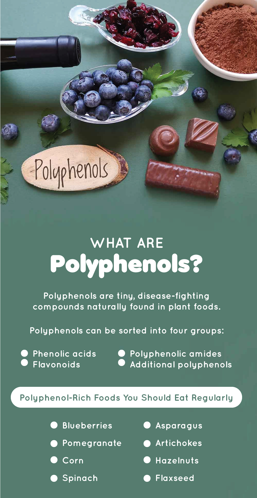 What Are Polyphenols?