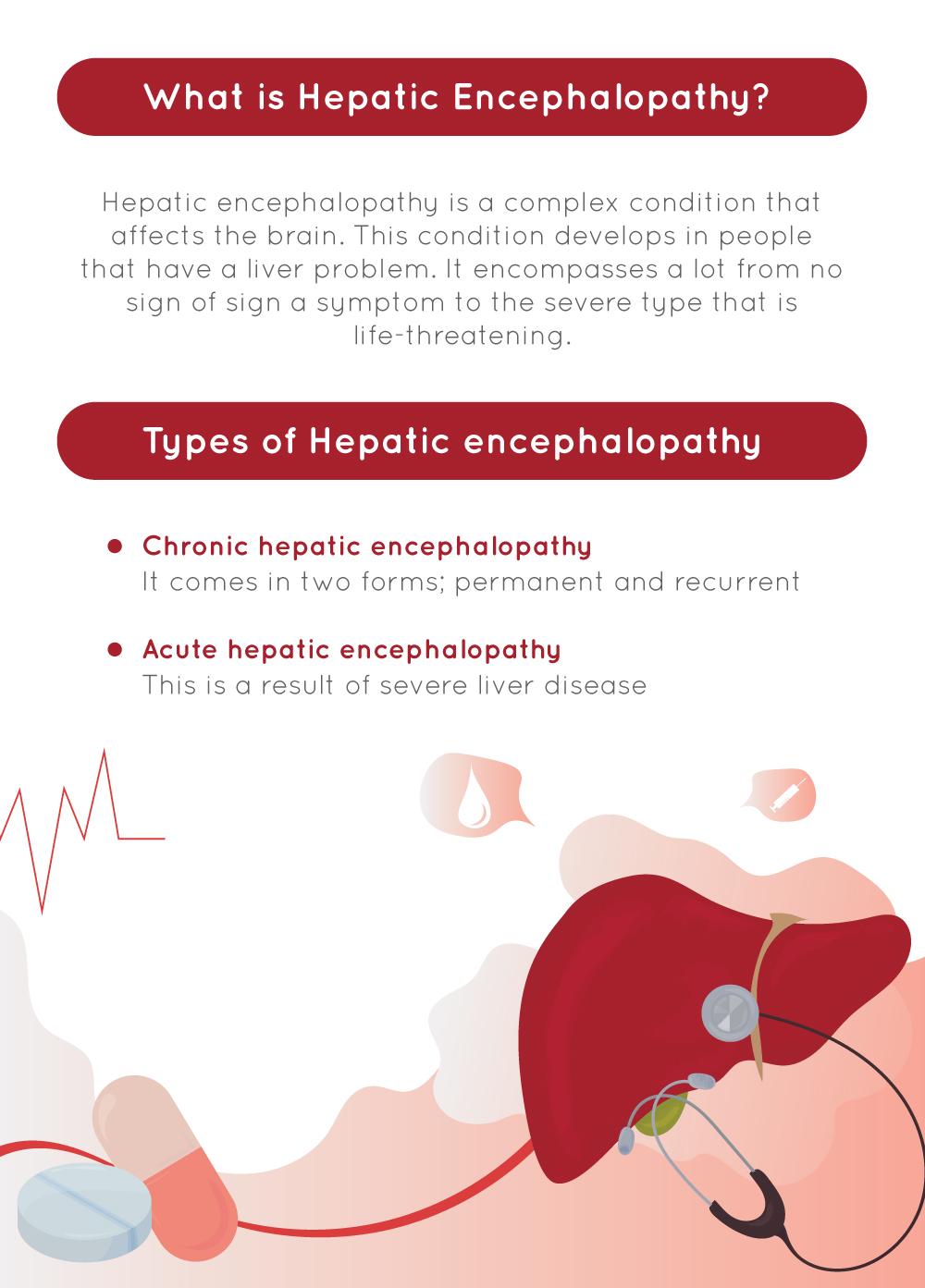 What is Hepatic Encephalopathy?