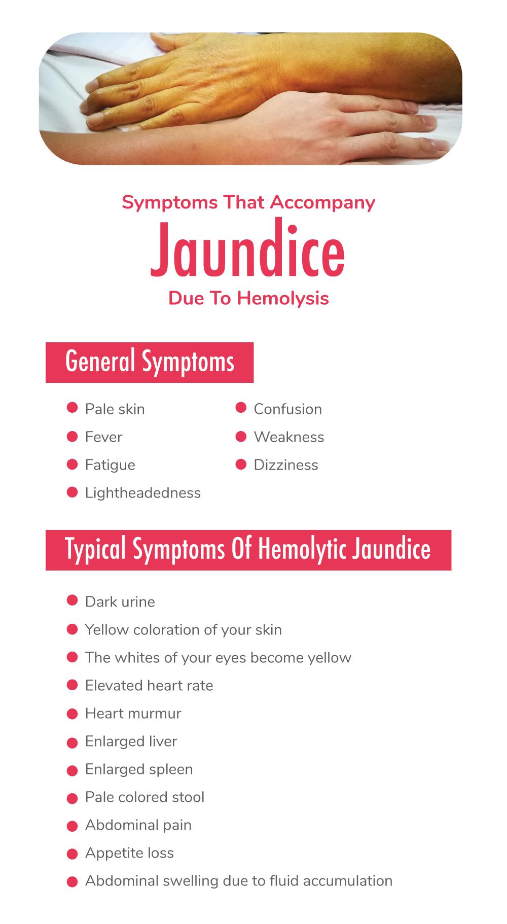 Symptoms That Accompany Jaundice Due To Hemolysis