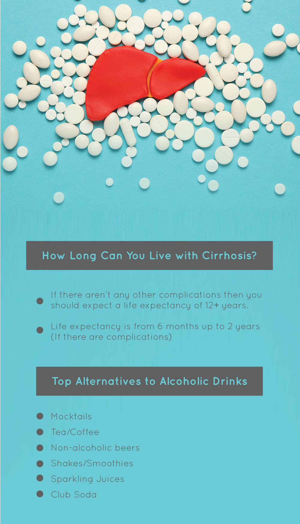 How Long Can You Live with Cirrhosis