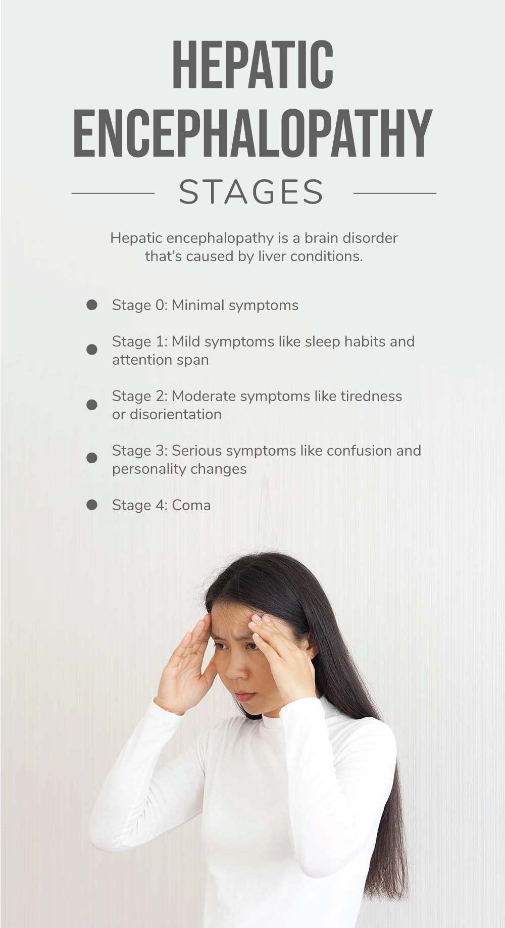 Hepatic Encephalopathy Stages