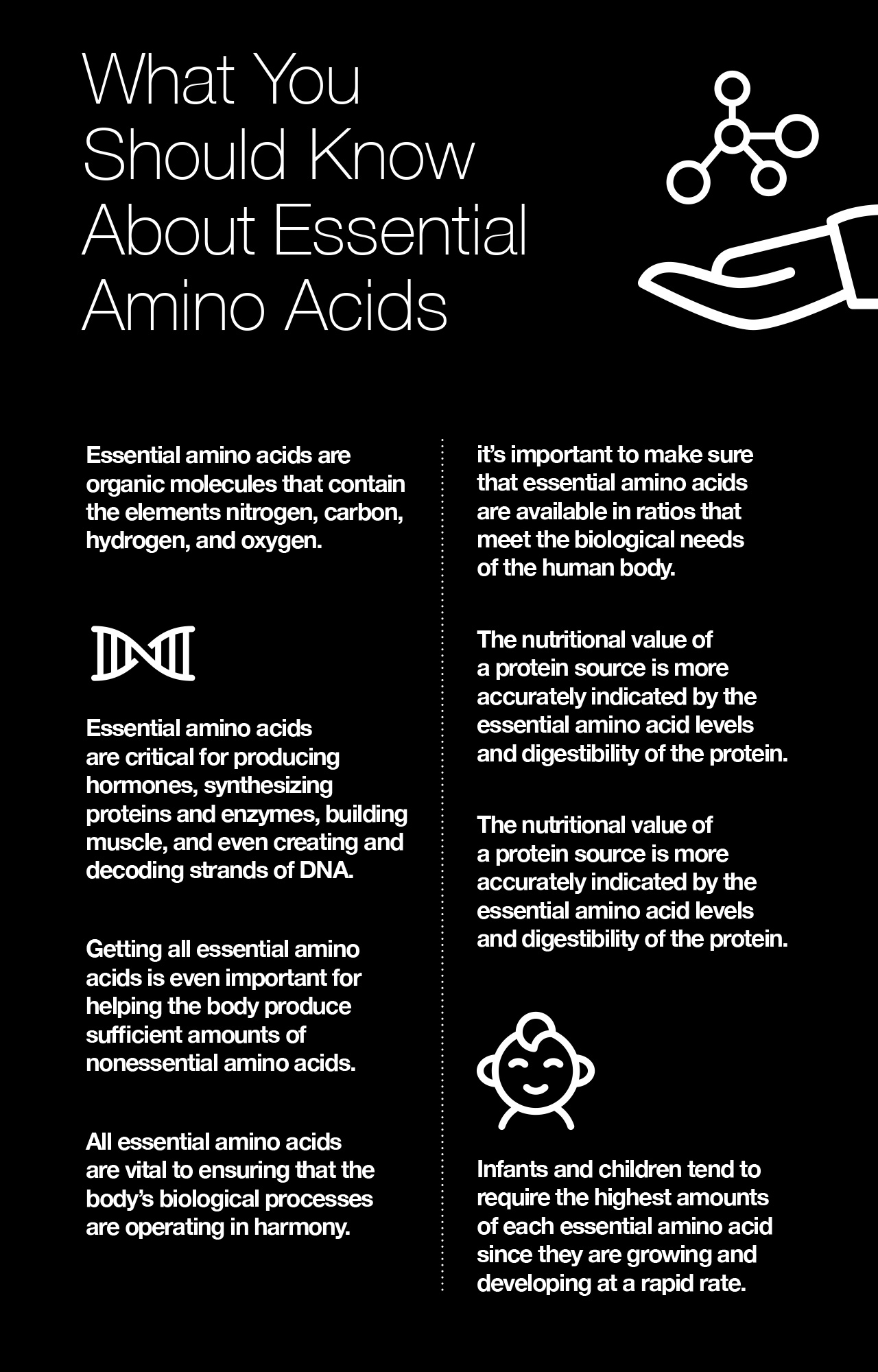 What You Should Know About Essential Amino Acids