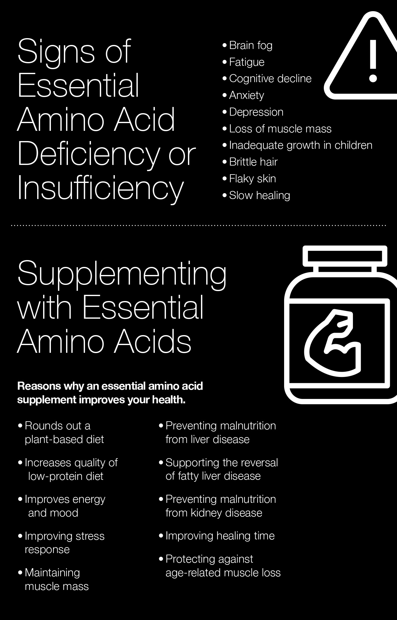 Signs of Essential Amino Acid Deficiency or Insufficiency