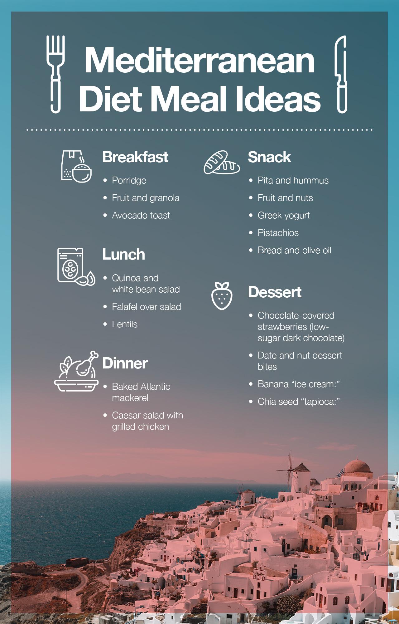 Mediterranean Diet Meal Ideas