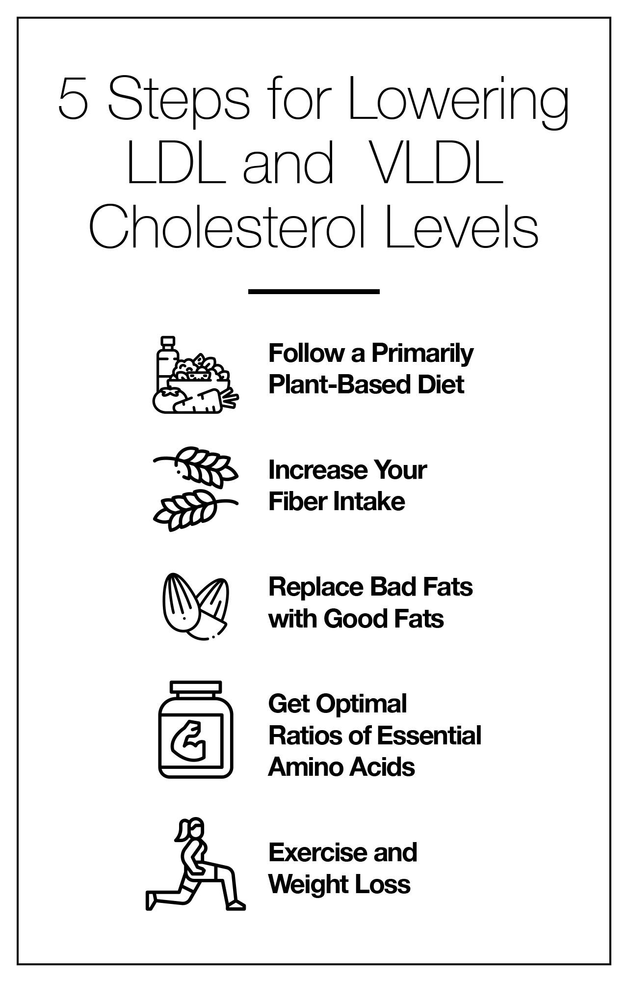 5 Steps for Lowering LDL and VLDL Cholesterol Levels