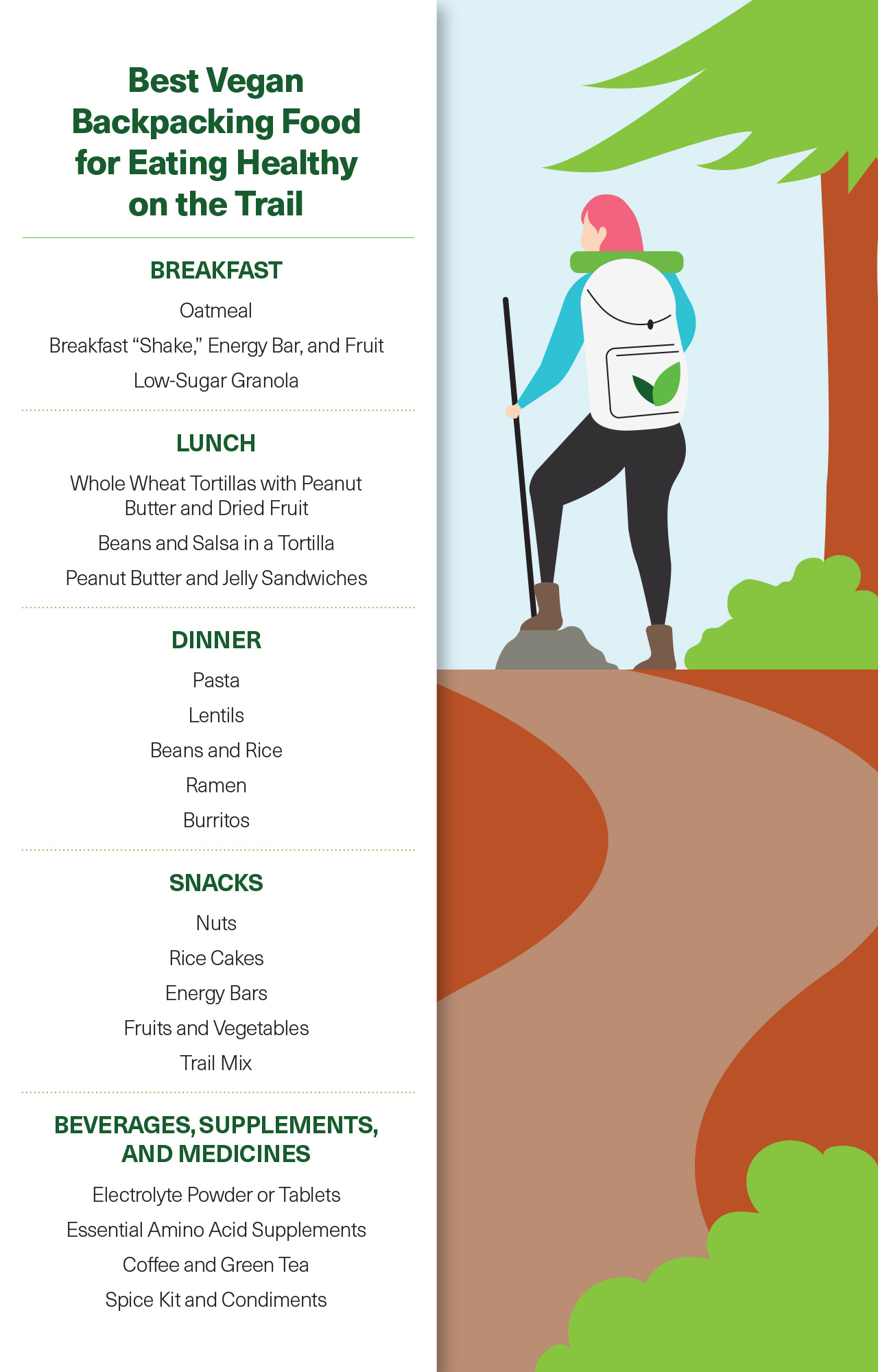 Best Vegan Backpacking Food for Eating Healthy on the Trail