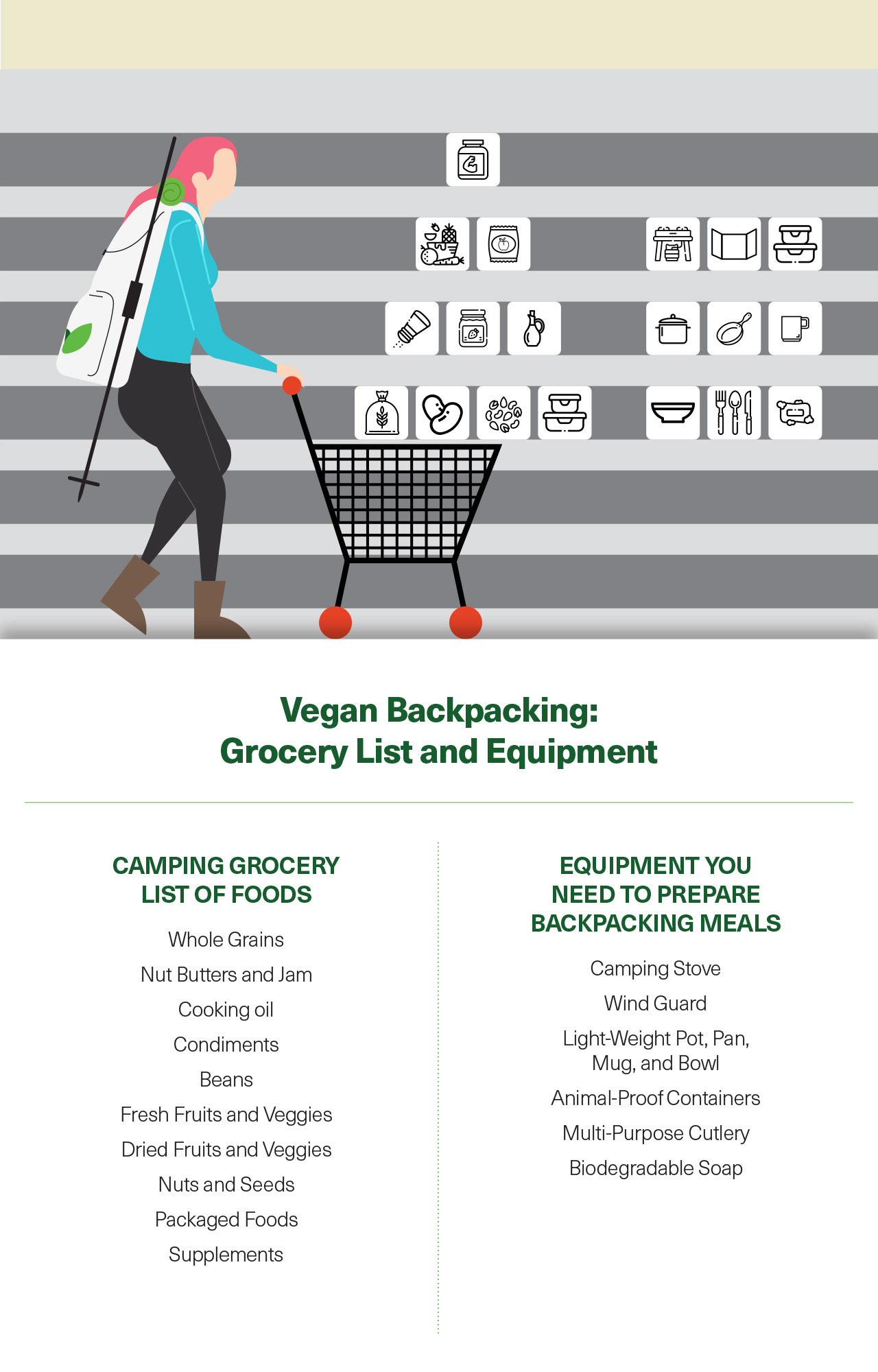 Vegan Backpacking: Grocery List and Equipment