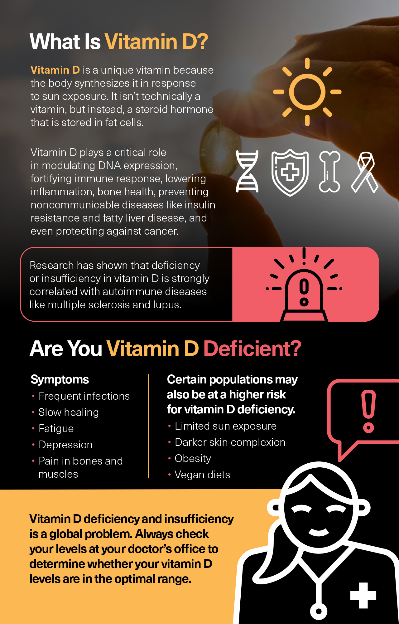 What Is Vitamin D?