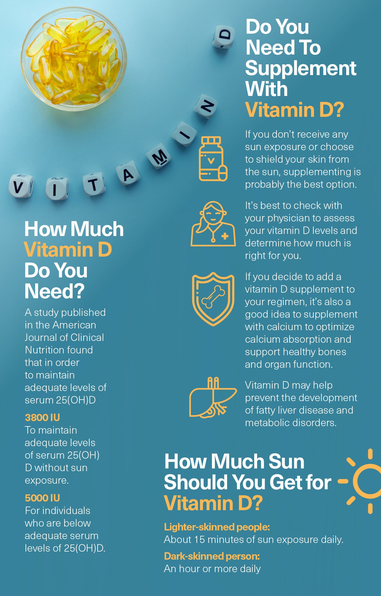 How Much Vitamin D Do You Need?