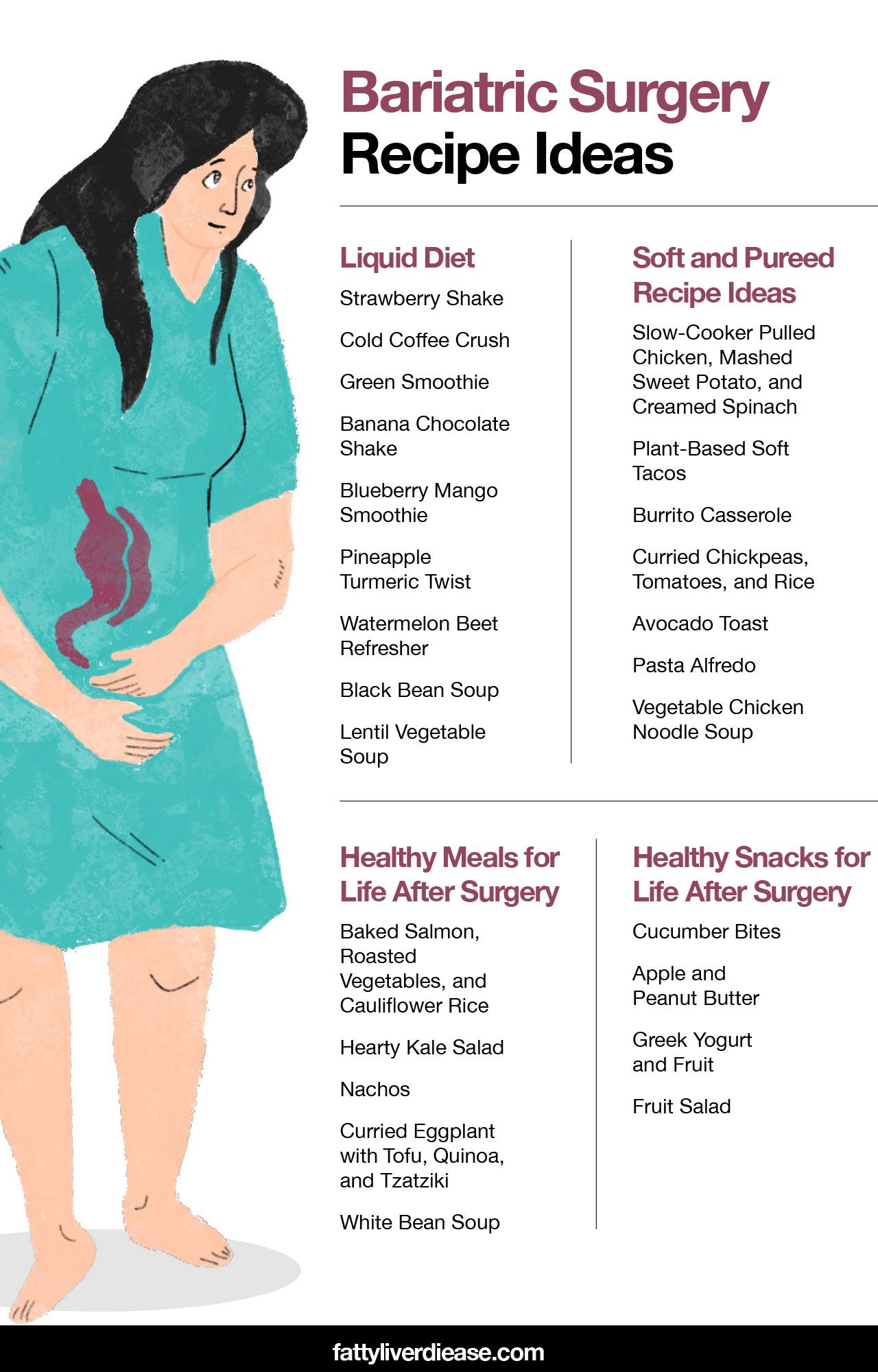 Bariatric Surgery Recipe Ideas