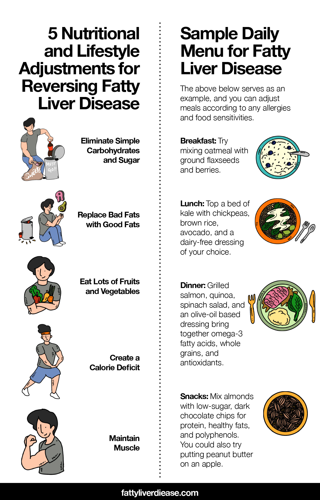 atty liver disease diet plan