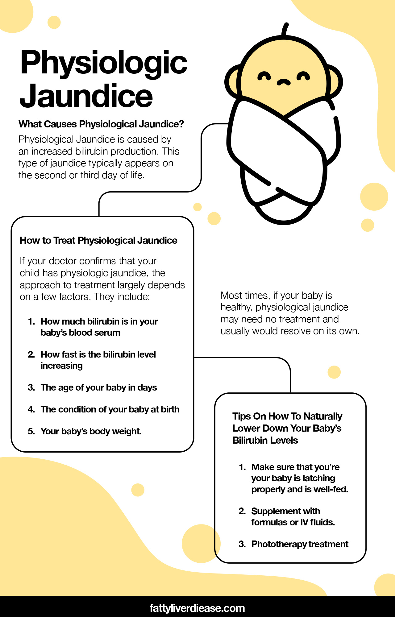 What is Physiologic Jaundice?