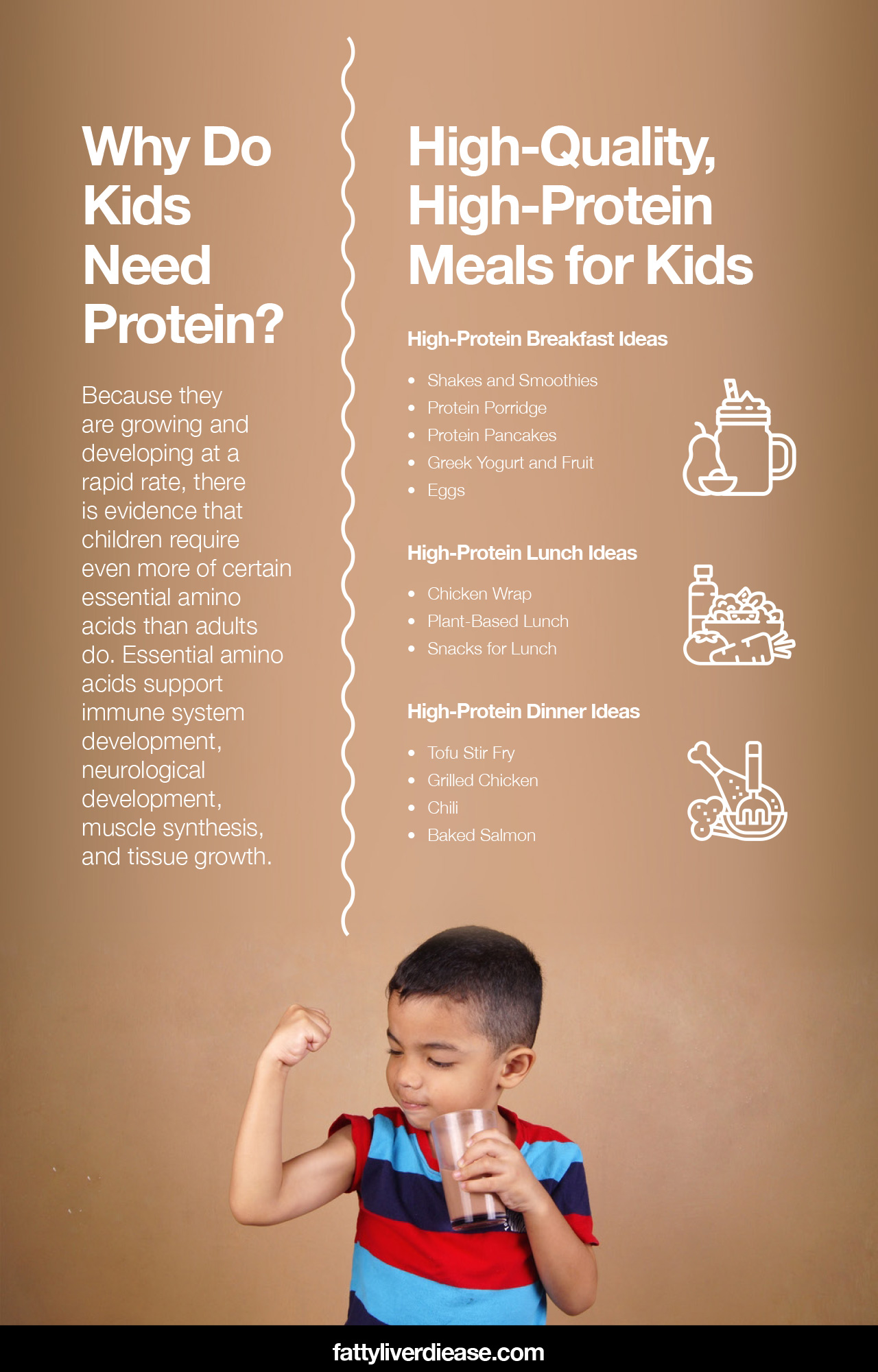 Why Do Kids Need Protein?