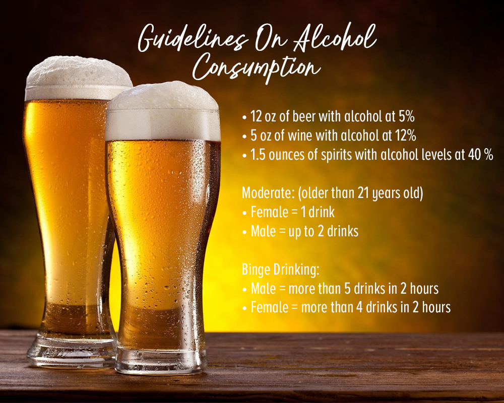 Guidelines on alcohol consumption