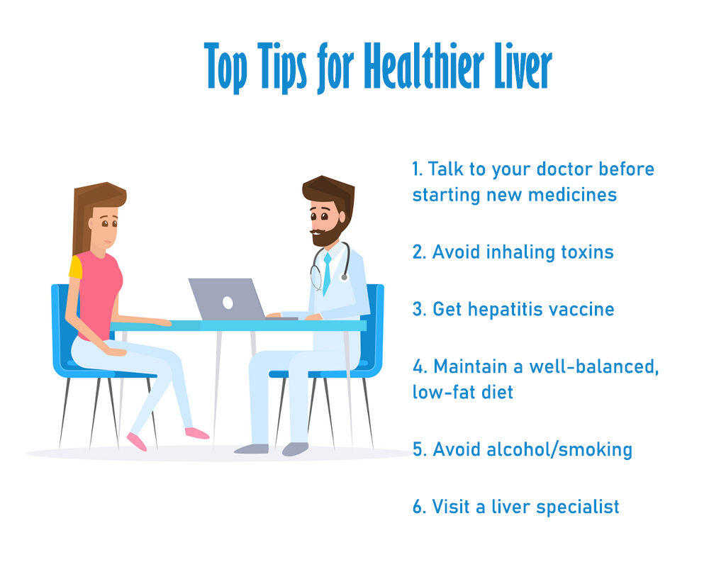 Tips for a healthier liver