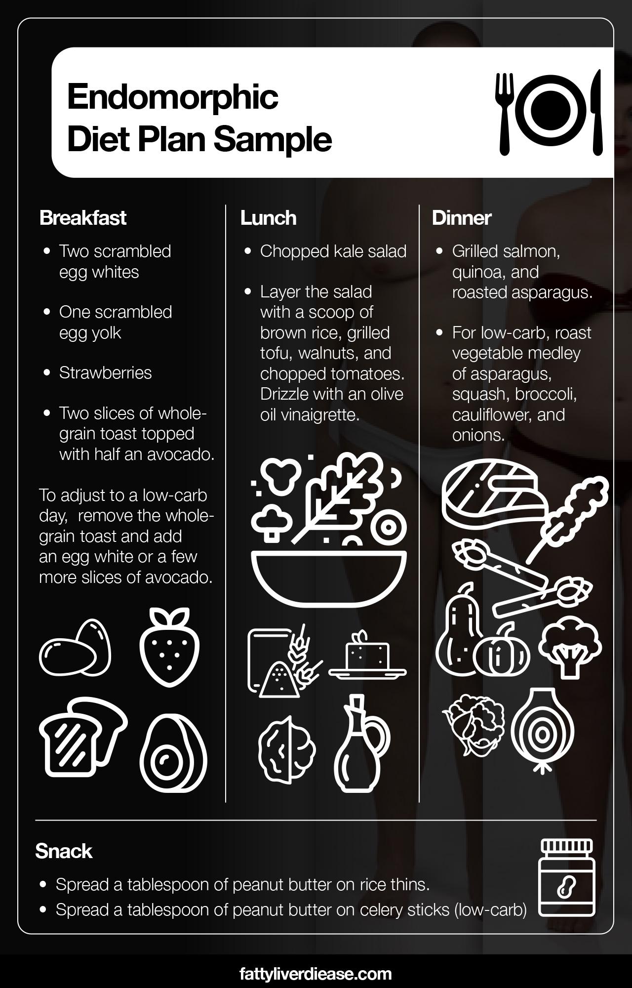 Endomorphic Diet Plan Sample