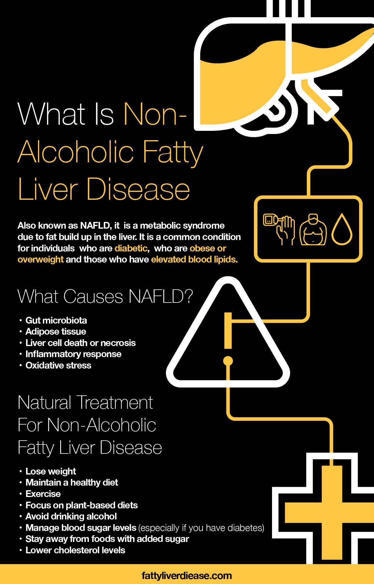 Non-Alcoholic Fatty Liver Disease Natural Treatment