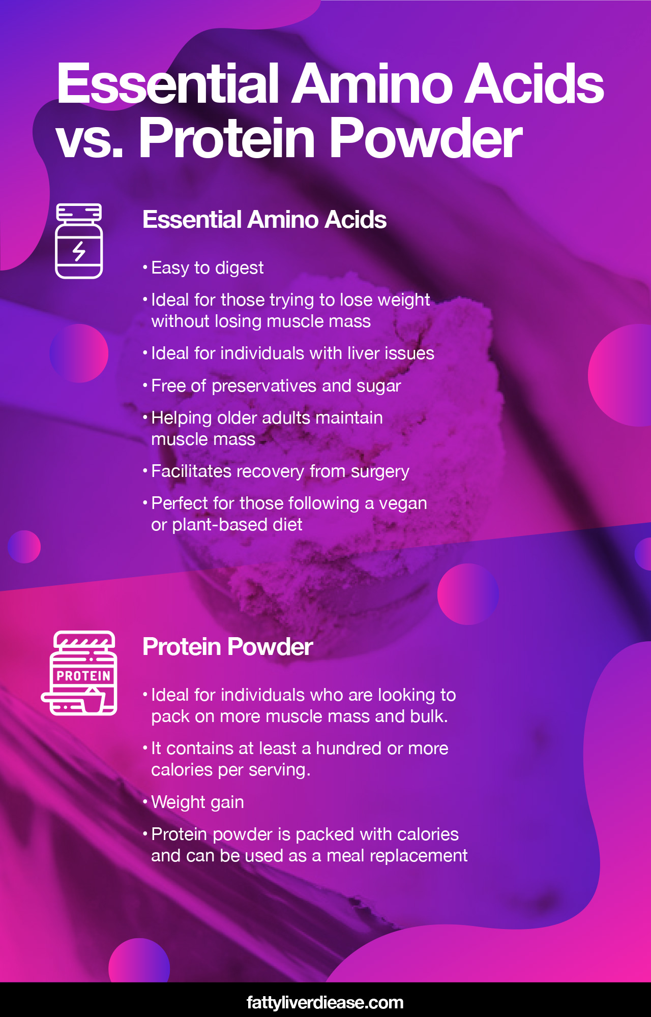 Essential Amino Acids vs Protein Powder: Which Is Better?