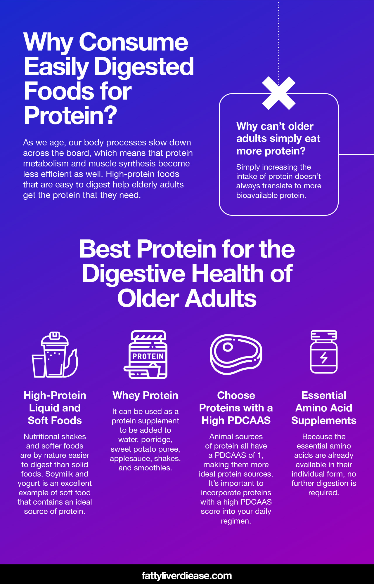 Why Consume Easily Digested Foods for Protein?