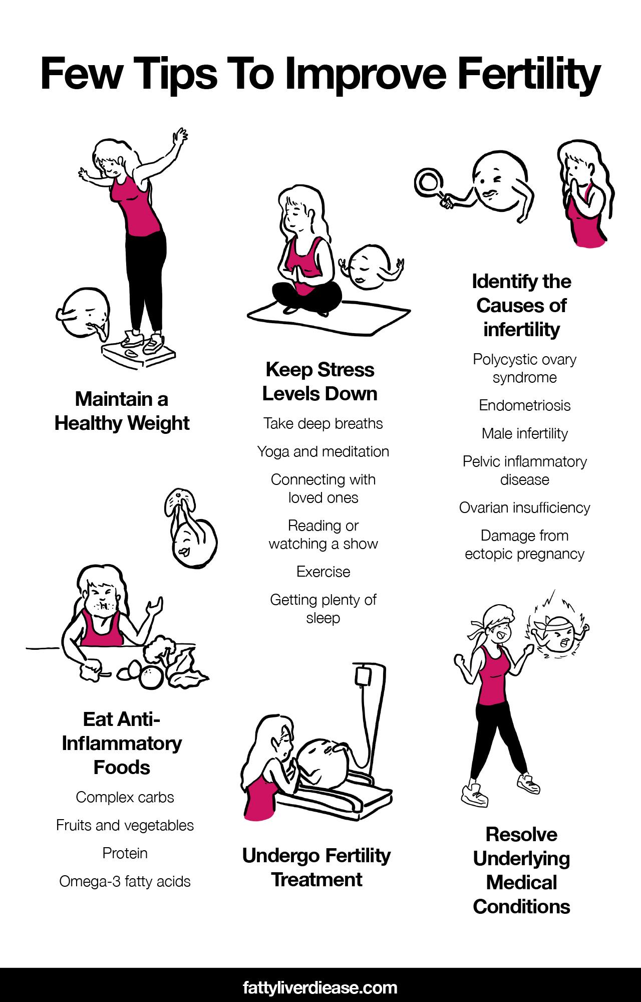 Few Tips To Improve Fertility
