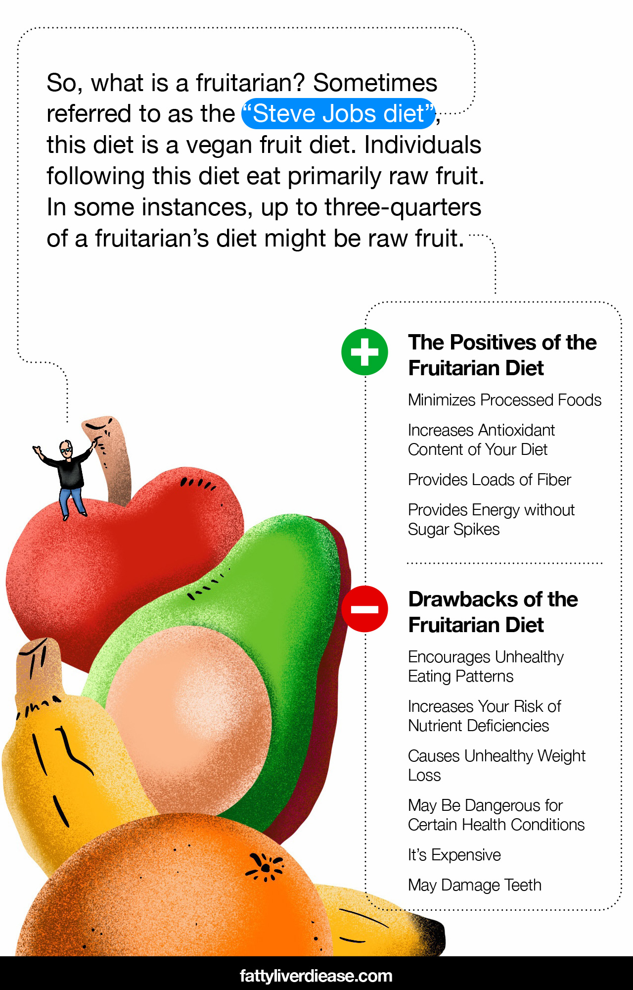 The Positives of the Fruitarian Diet