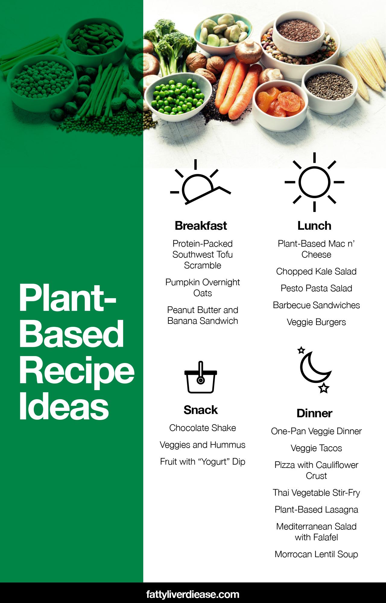 Plant-Based Recipe Ideas