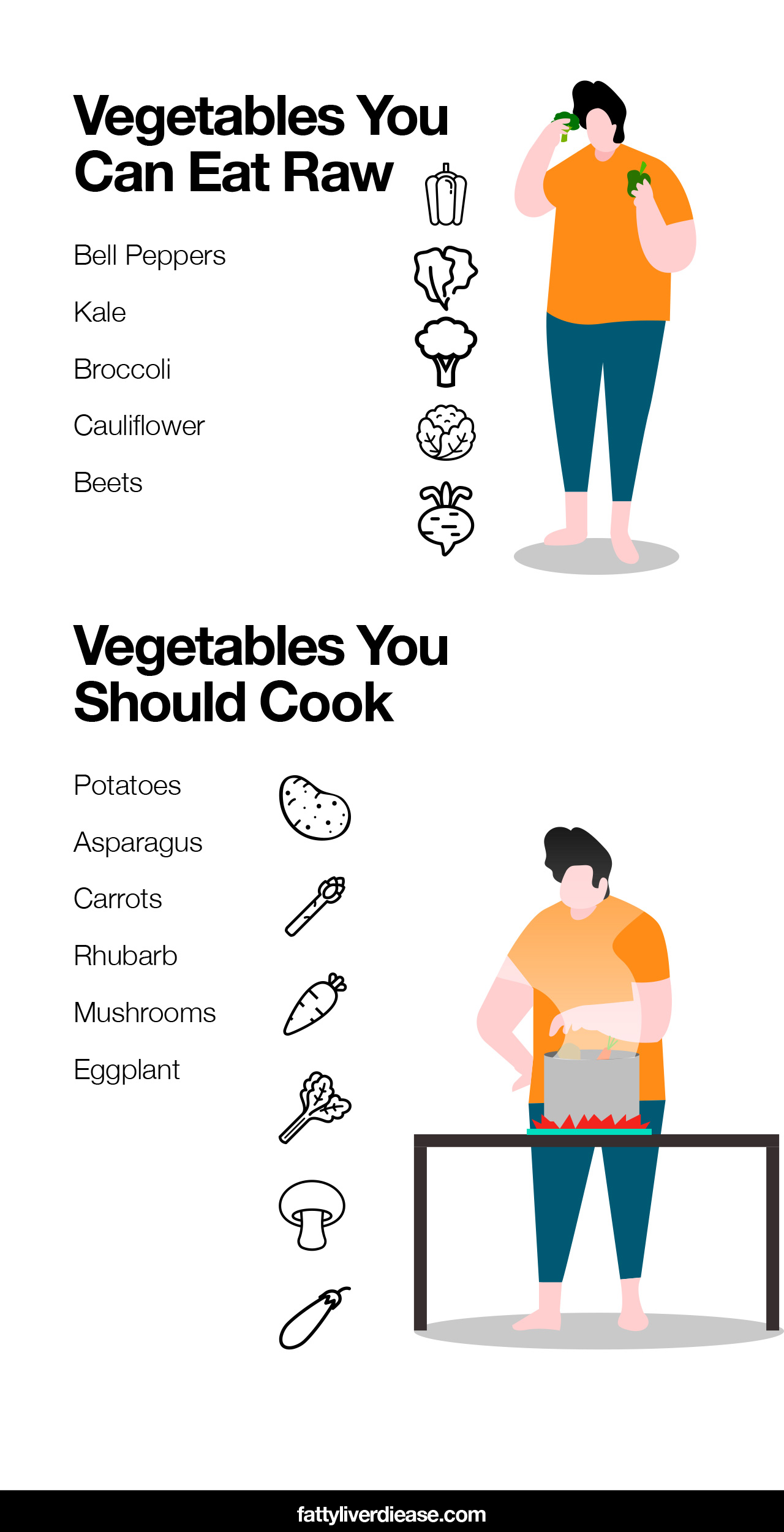 Vegetables You Can Eat Raw