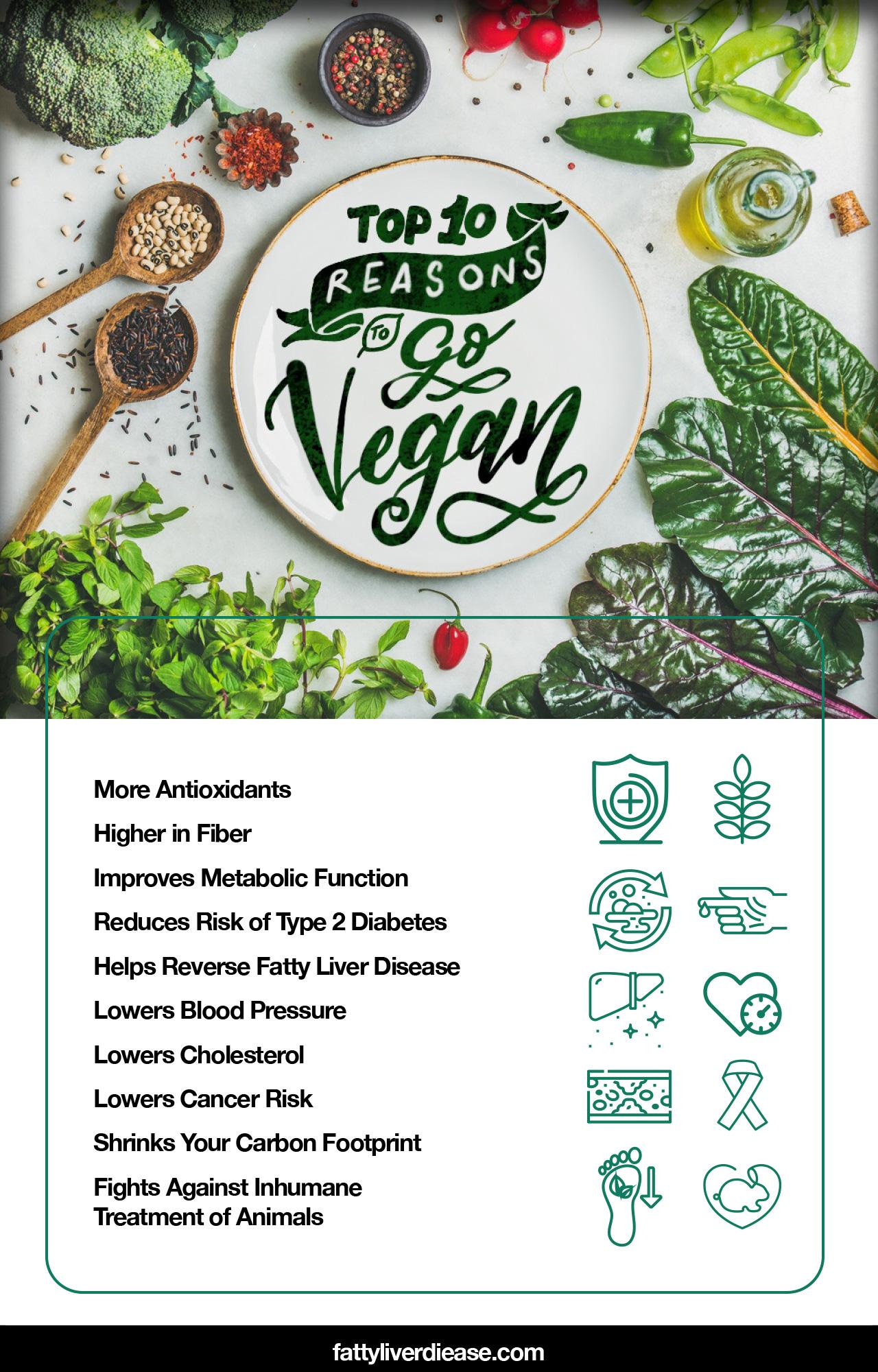 Top 10 Reasons to Go Vegan