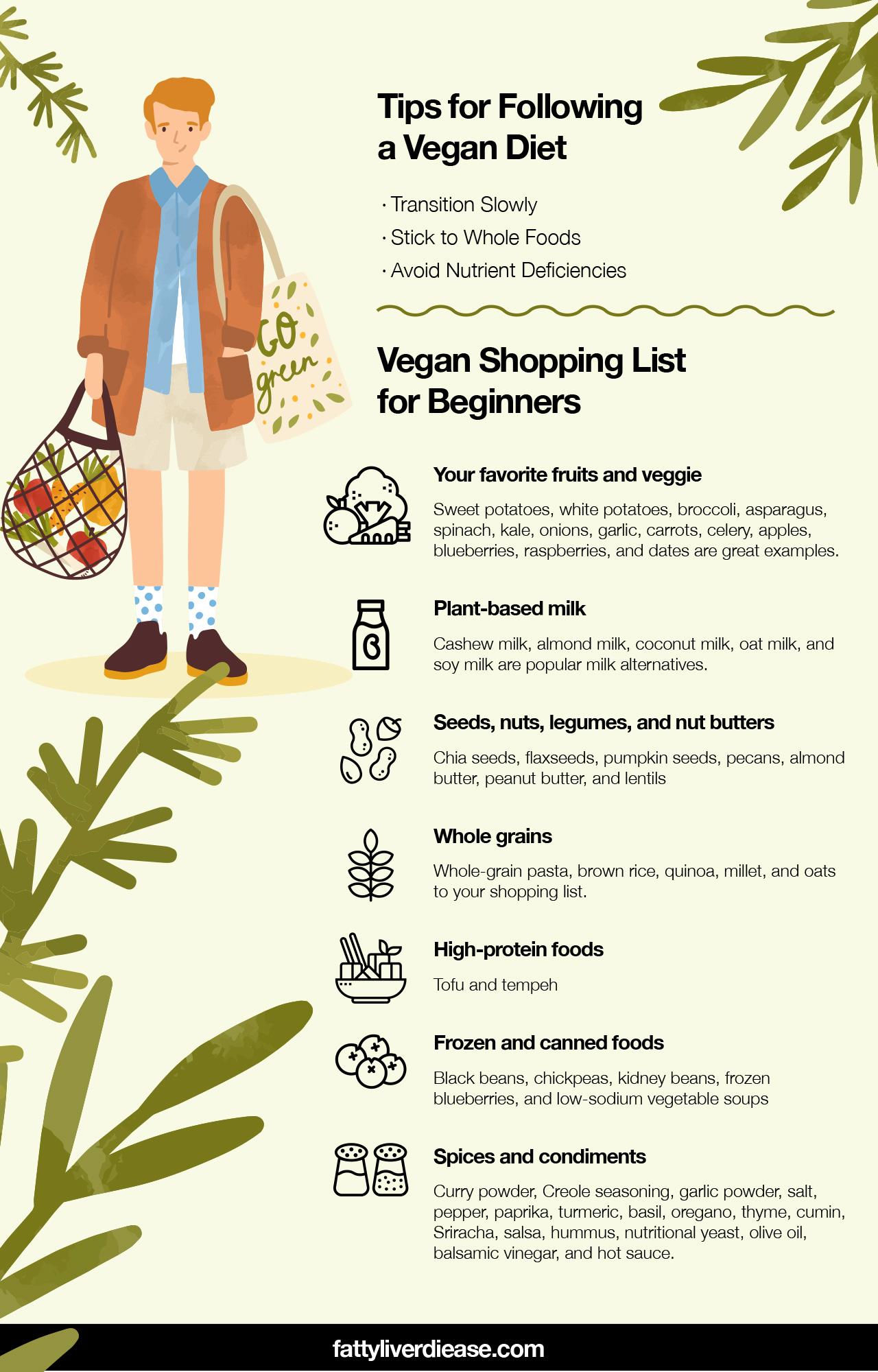 How to Go Vegan for Beginners