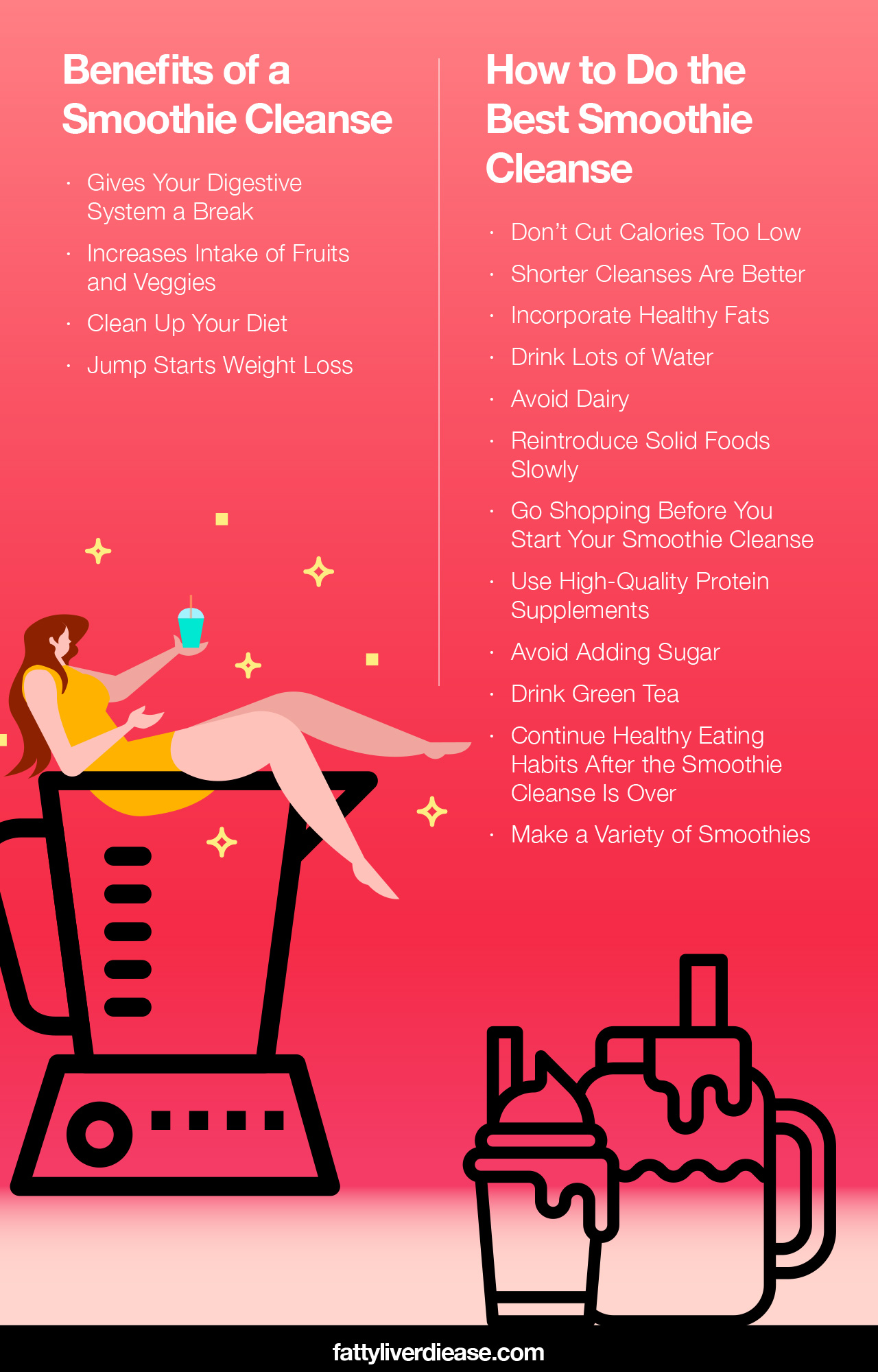 Benefits of a Smoothie Cleanse