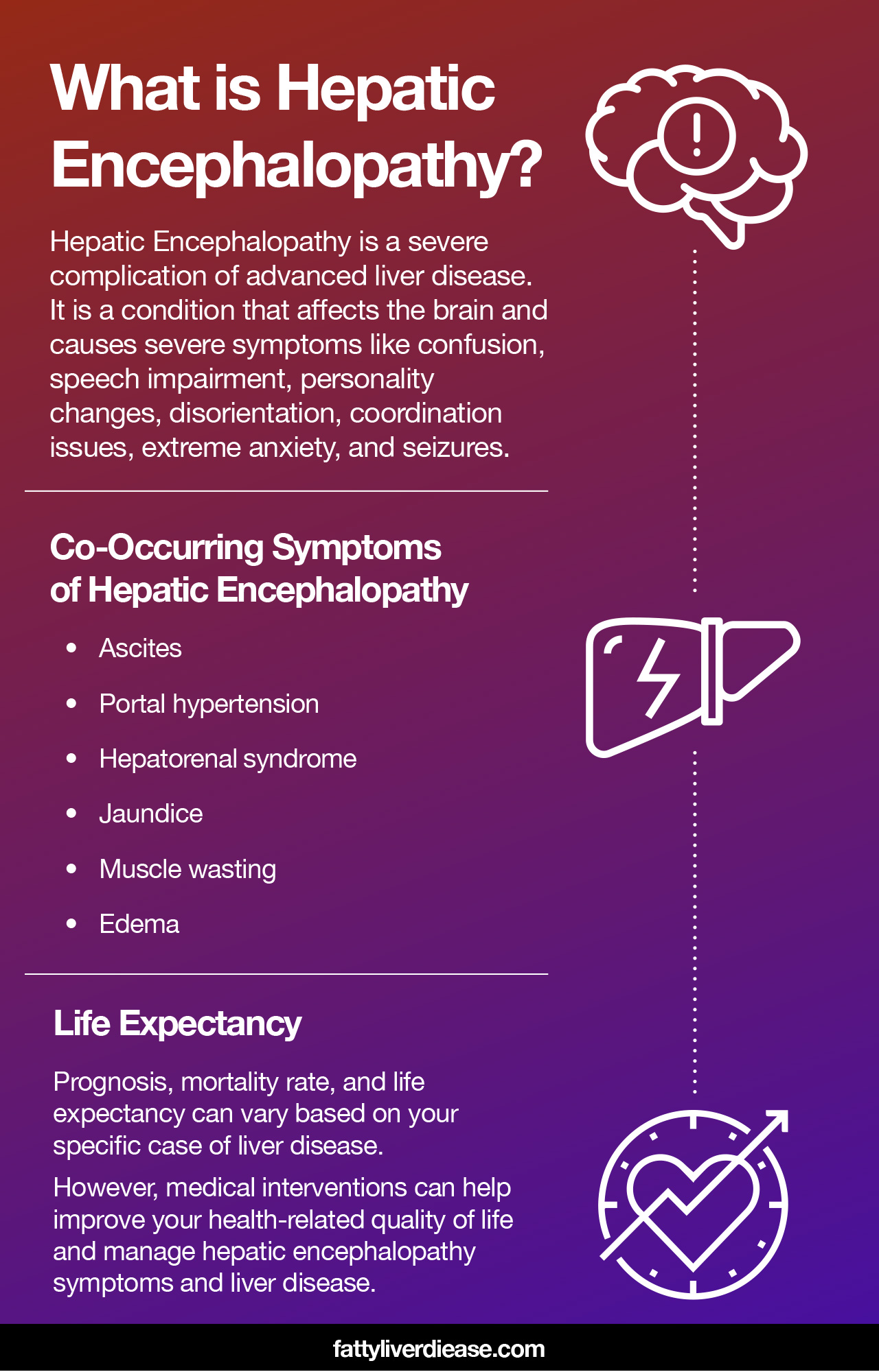 What Is Hepatic Encephalopathy Life Expectancy?