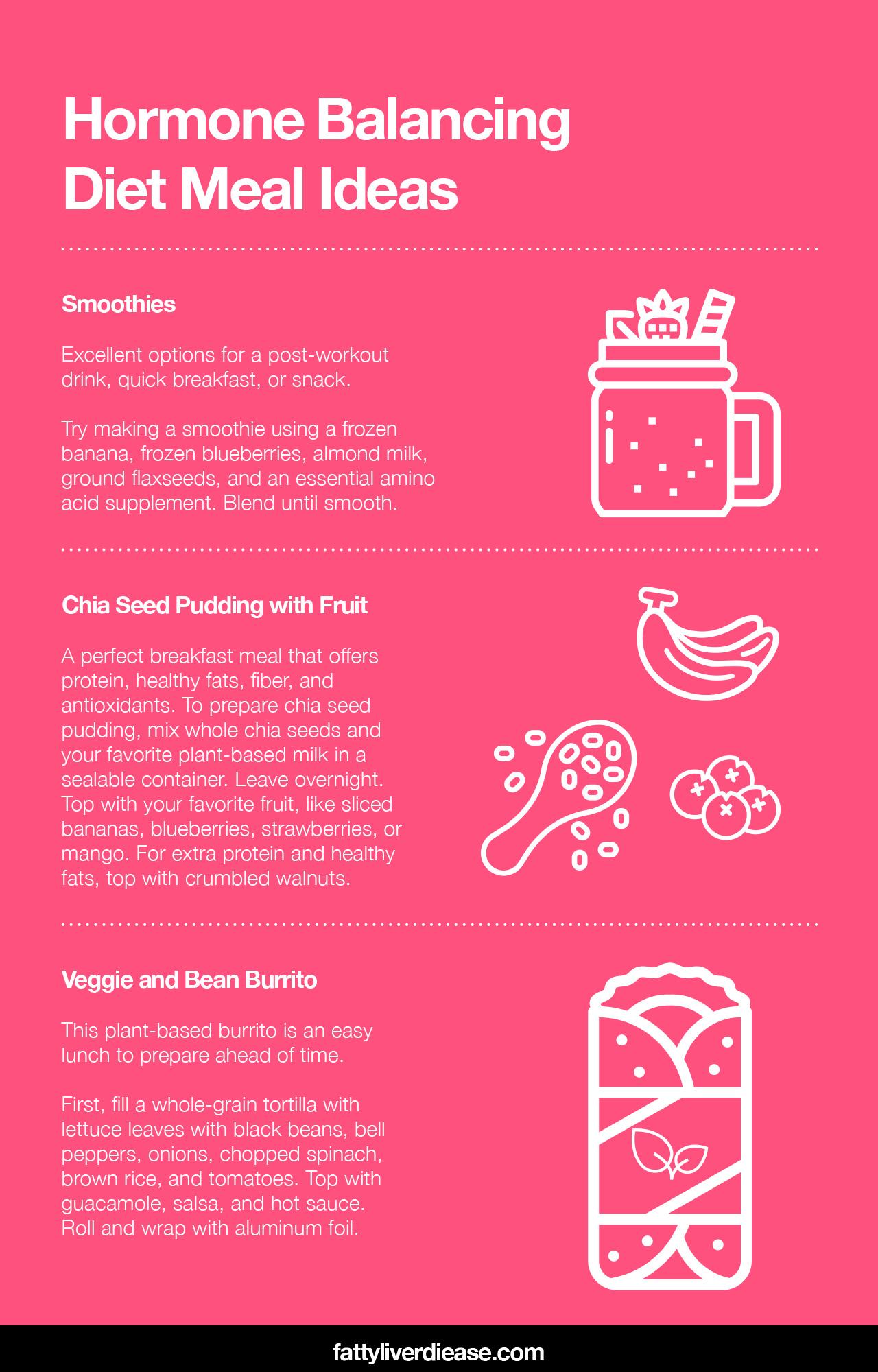 hormone balancing diet