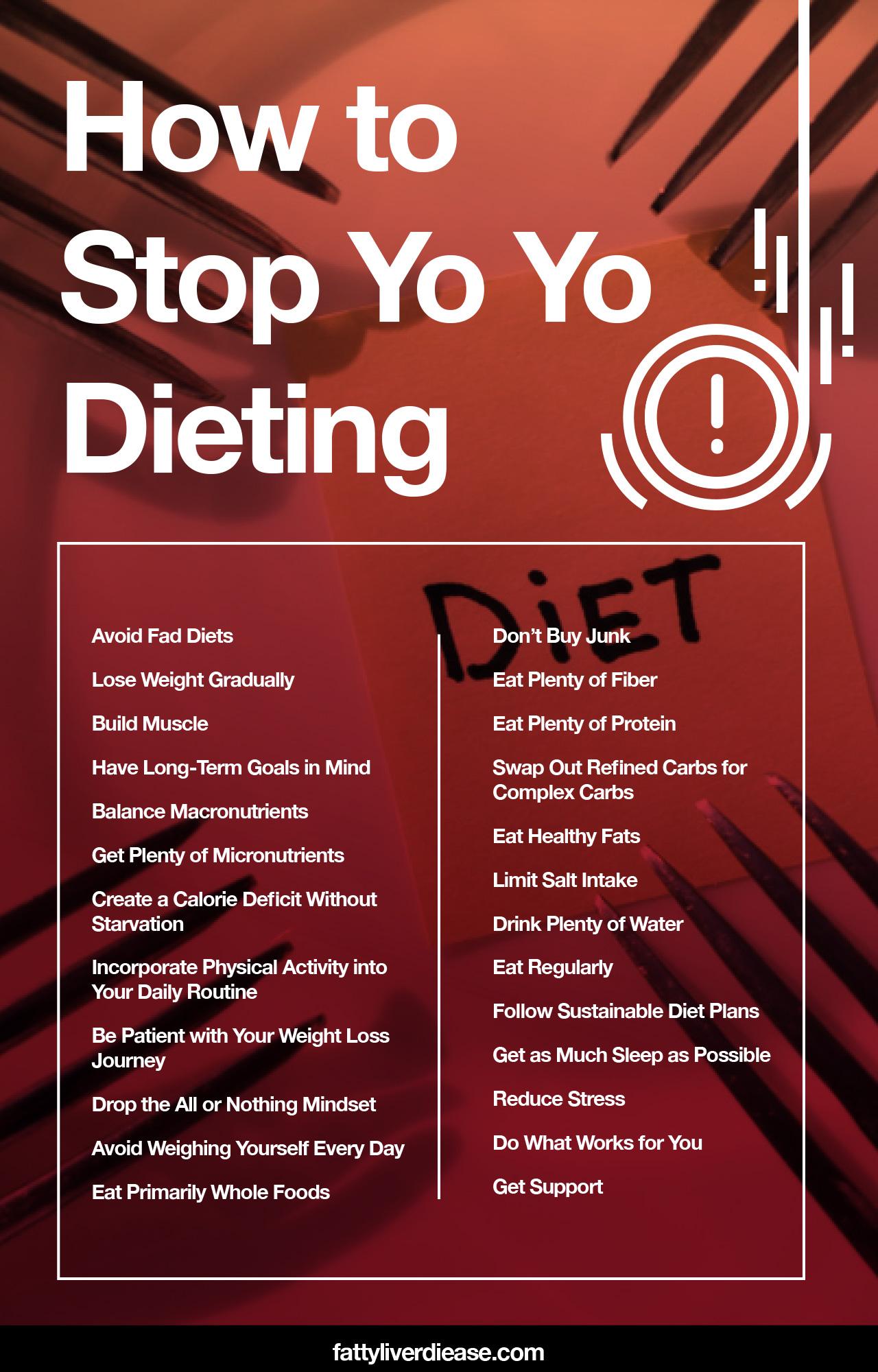 How to Stop Yo Yo Dieting
