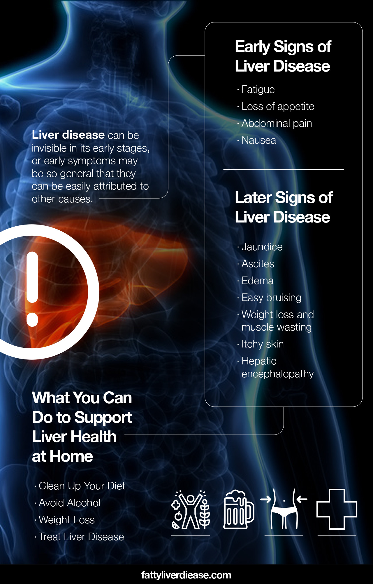 early signs of liver disease