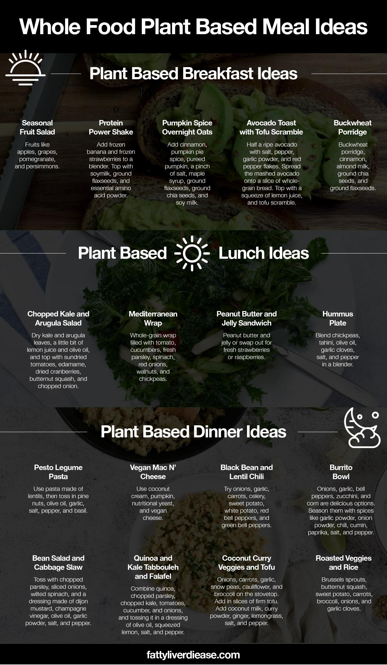 Whole food plant based recipes
